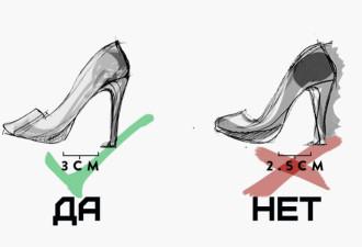 Как за 2 секунды определить, будут удобными туфли или нет