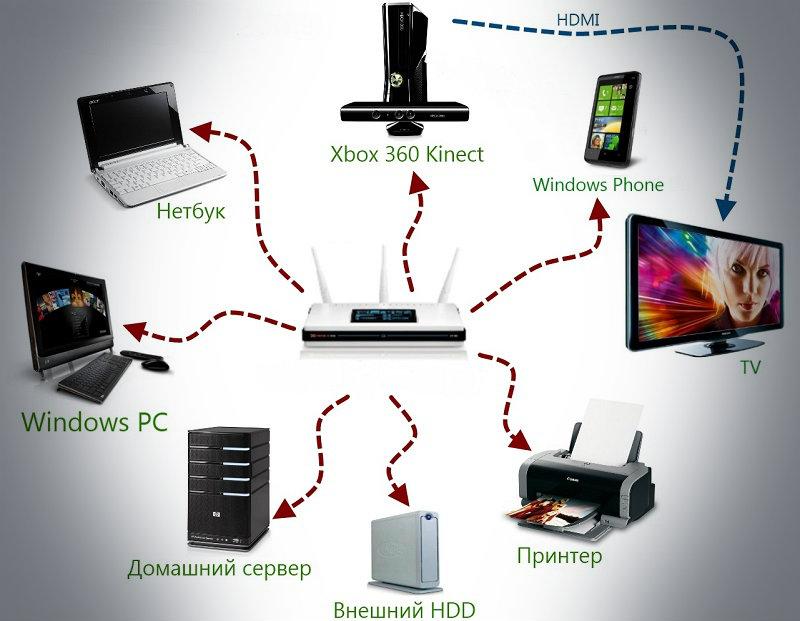 perezagruzka-routera-1
