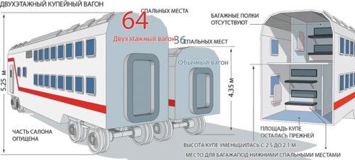 Рисунок 2. Сравнительные технические характеристики