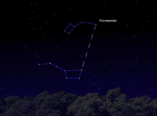Рисунок 3. Расположение Северной Полярной звезды на ночном небе