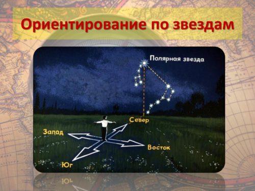 Рисунок 5. Ориентирование по звёздам